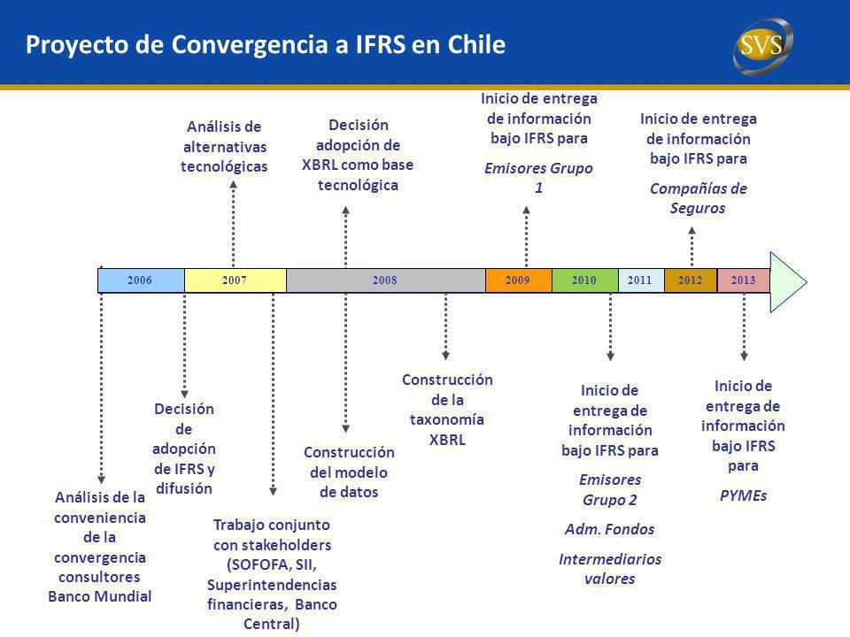 Análisis de la conveniencia de la convergencia consultores Banco Mundial Análisis de alternativas tecnológicas Decisión adopción de XBRL como base tec