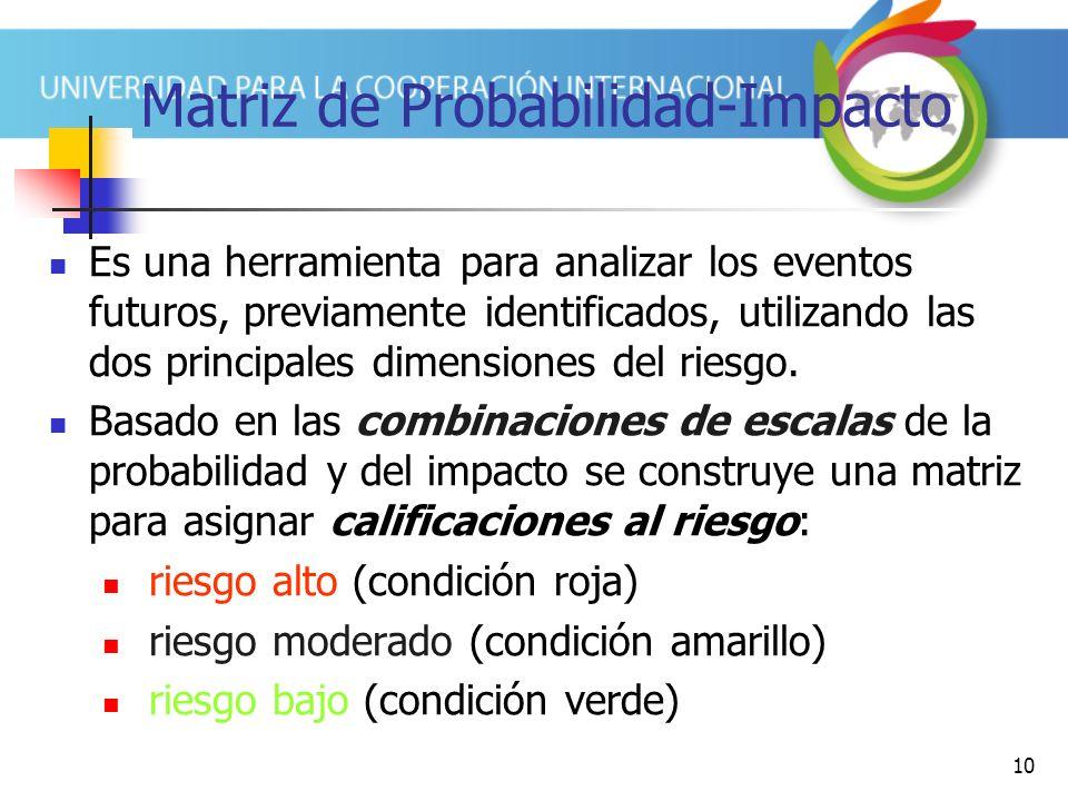 10 Matriz de Probabilidad-Impacto Es una herramienta para analizar los eventos futuros, previamente identificados, utilizando las dos principales dime