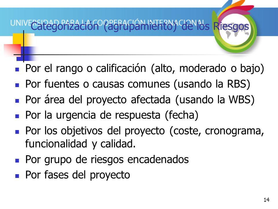 14 Categorización (agrupamiento) de los Riesgos Por el rango o calificación (alto, moderado o bajo) Por fuentes o causas comunes (usando la RBS) Por á