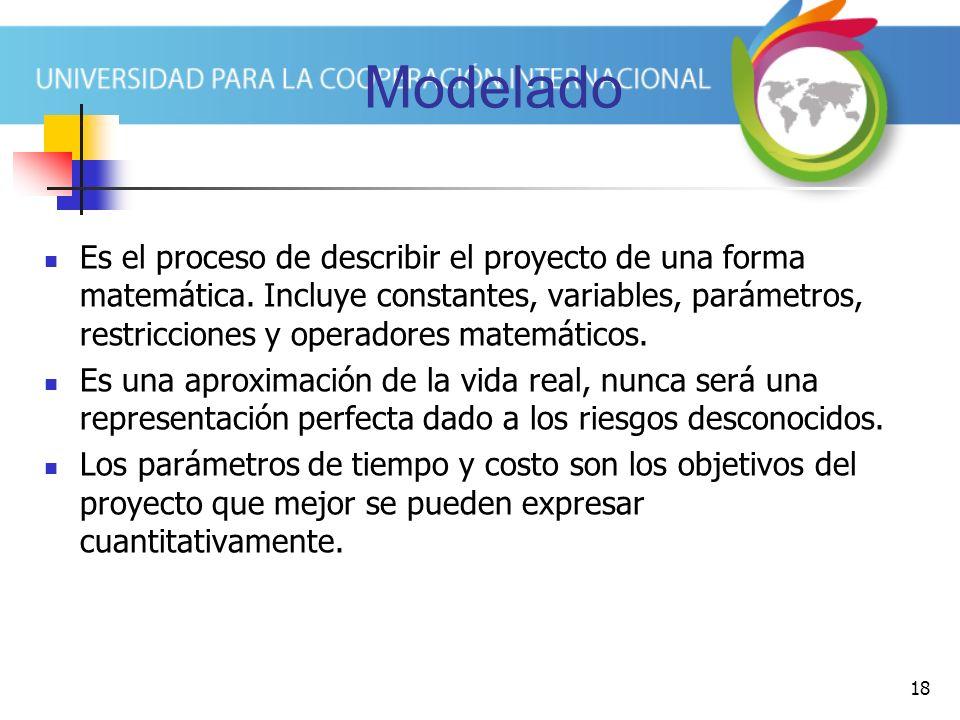 18 Modelado Es el proceso de describir el proyecto de una forma matemática. Incluye constantes, variables, parámetros, restricciones y operadores mate