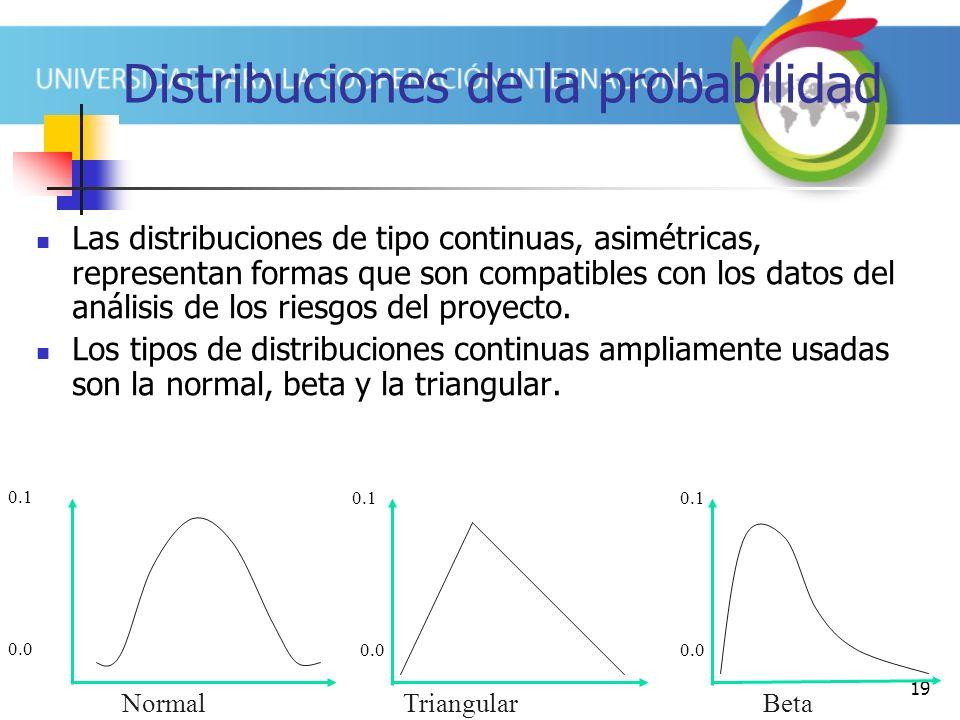 19 Distribuciones de la probabilidad Las distribuciones de tipo continuas, asimétricas, representan formas que son compatibles con los datos del análi