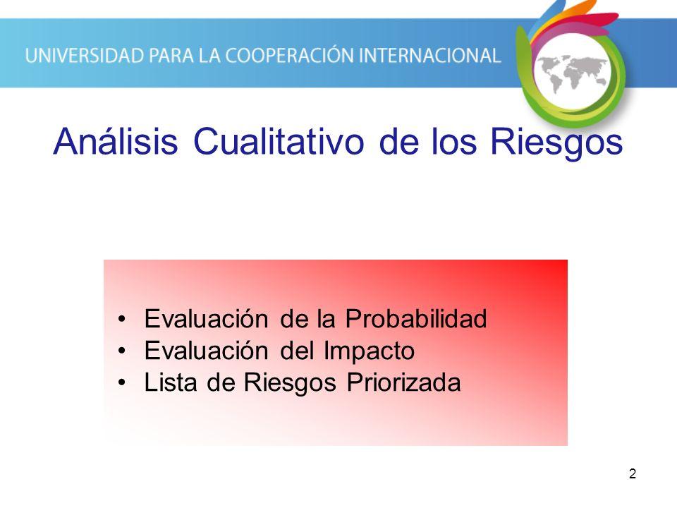 2 Análisis Cualitativo de los Riesgos Evaluación de la Probabilidad Evaluación del Impacto Lista de Riesgos Priorizada