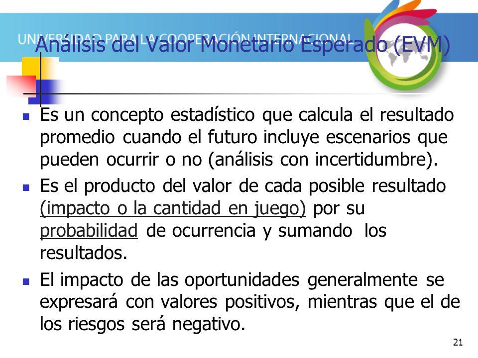 21 Análisis del Valor Monetario Esperado (EVM) Es un concepto estadístico que calcula el resultado promedio cuando el futuro incluye escenarios que pu