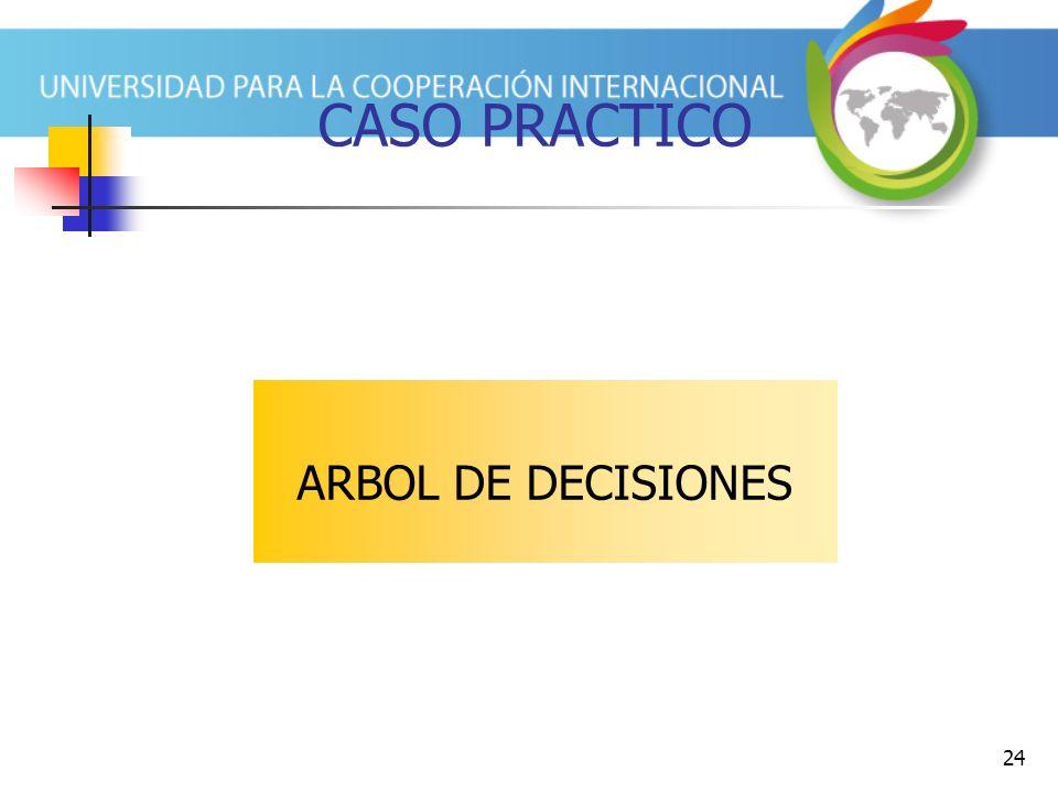 24 CASO PRACTICO ARBOL DE DECISIONES