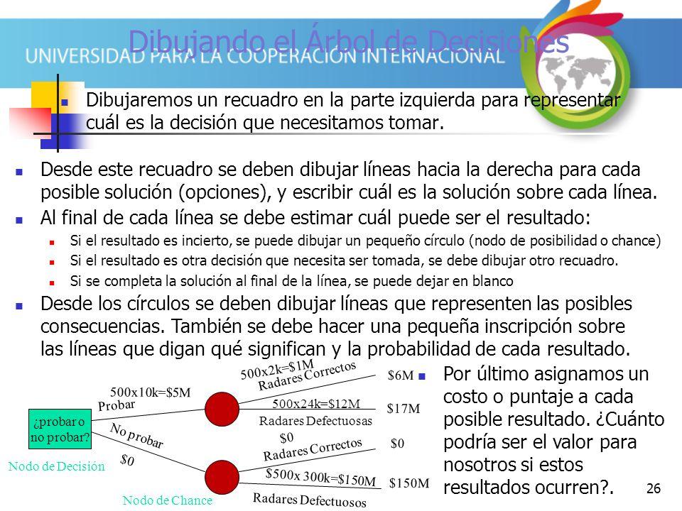 26 Dibujando el Árbol de Decisiones Dibujaremos un recuadro en la parte izquierda para representar cuál es la decisión que necesitamos tomar. ¿probar