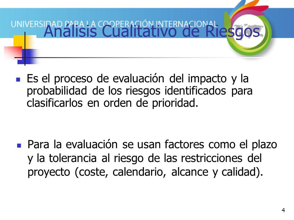 4 Análisis Cualitativo de Riesgos Para la evaluación se usan factores como el plazo y la tolerancia al riesgo de las restricciones del proyecto (coste