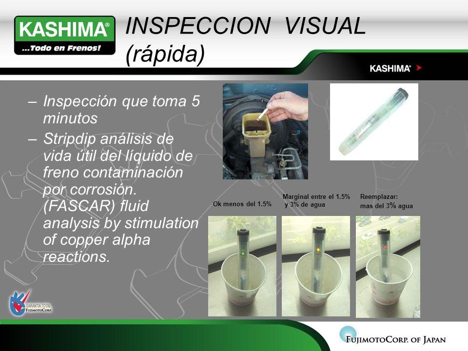 –Inspección que toma 5 minutos –Stripdip análisis de vida útil del líquido de freno contaminación por corrosión. (FASCAR) fluid analysis by stimulatio