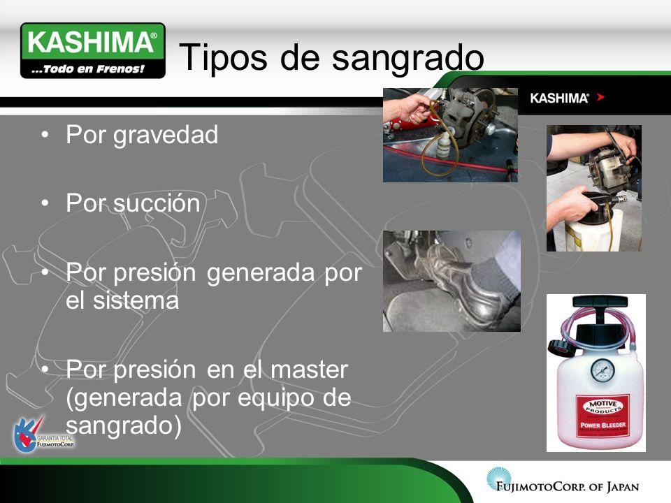 Tipos de sangrado Por gravedad Por succión Por presión generada por el sistema Por presión en el master (generada por equipo de sangrado)