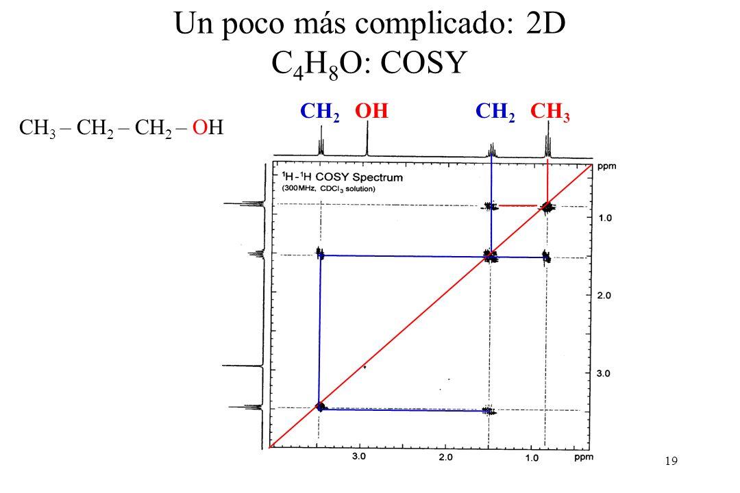 19 Un poco más complicado: 2D C 4 H 8 O: COSY CH 3 – CH 2 – CH 2 – OH CH 3 CH 2 OH