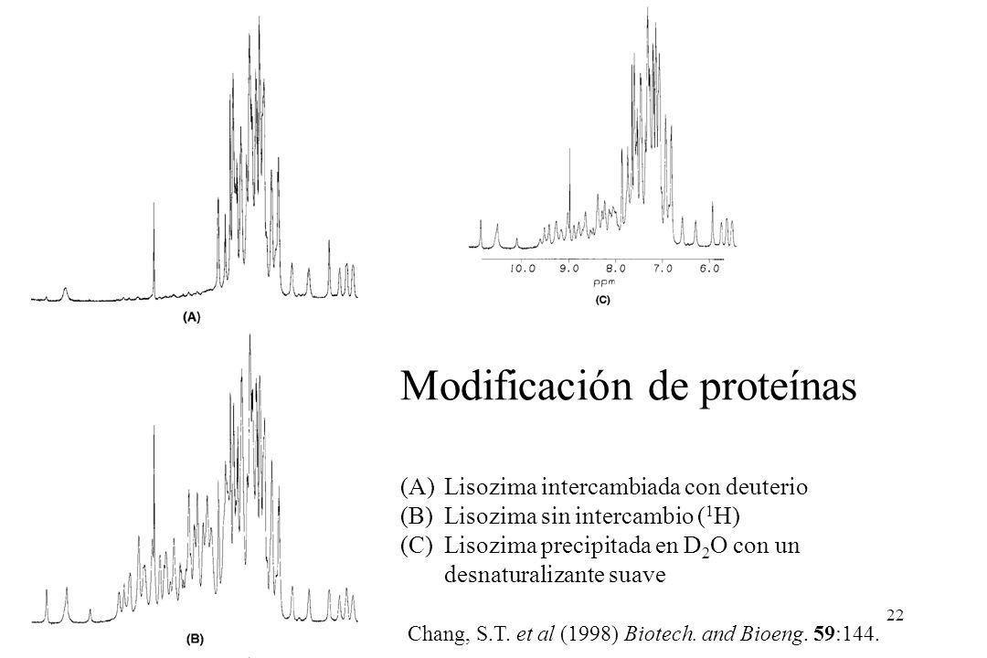 22 Modificación de proteínas (A)Lisozima intercambiada con deuterio (B)Lisozima sin intercambio ( 1 H) (C)Lisozima precipitada en D 2 O con un desnaturalizante suave Chang, S.T.