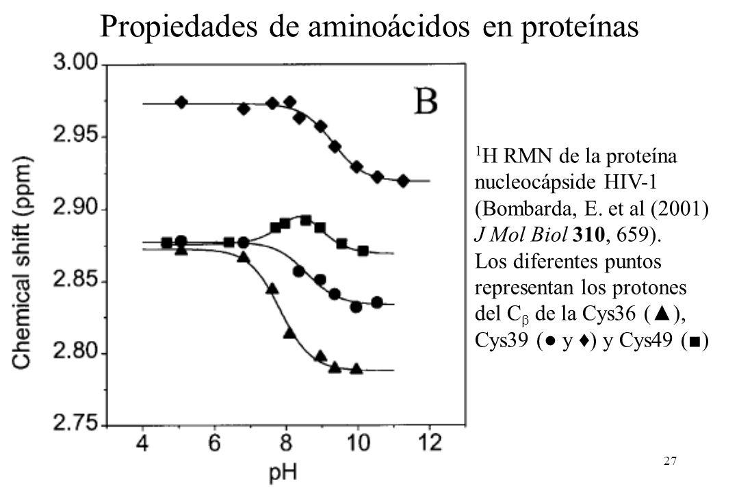 27 1 H RMN de la proteína nucleocápside HIV-1 (Bombarda, E.