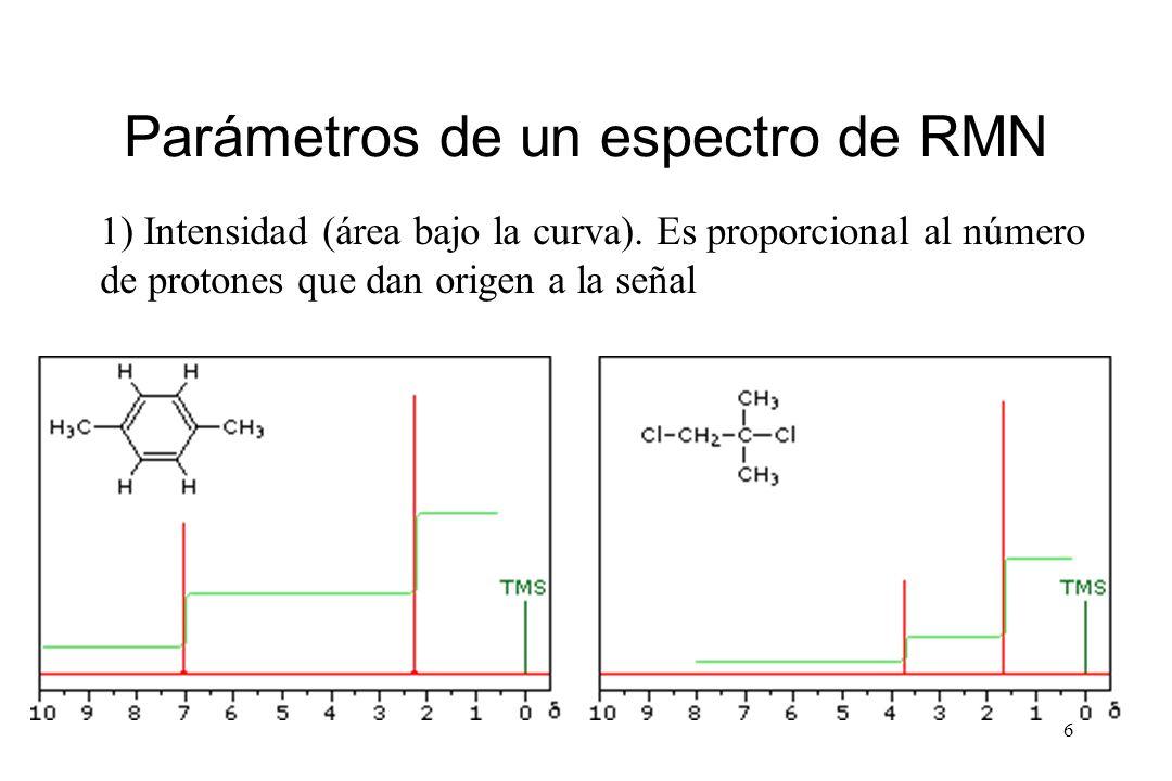 6 Parámetros de un espectro de RMN 1) Intensidad (área bajo la curva).