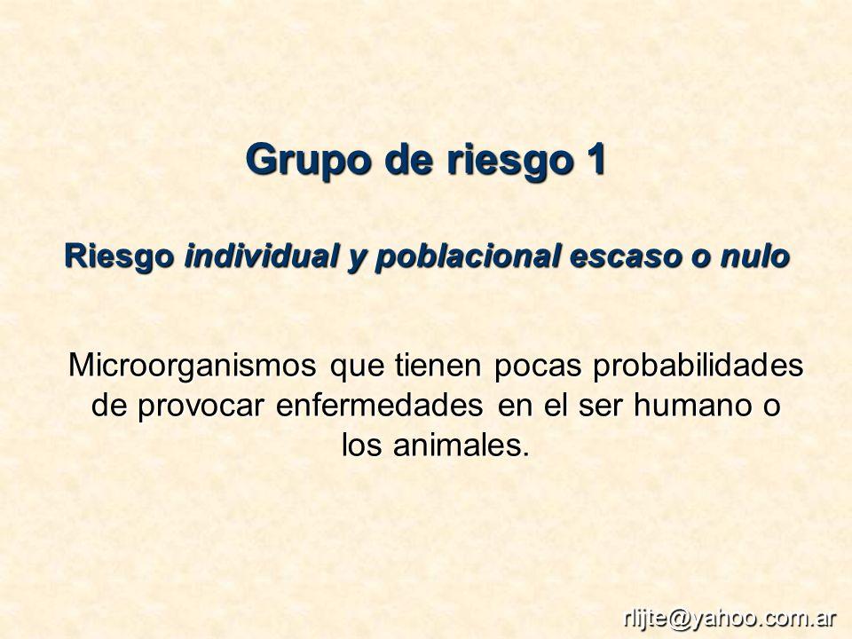 Grupo de riesgo 1 Riesgo individual y poblacional escaso o nulo Microorganismos que tienen pocas probabilidades de provocar enfermedades en el ser humano o los animales.