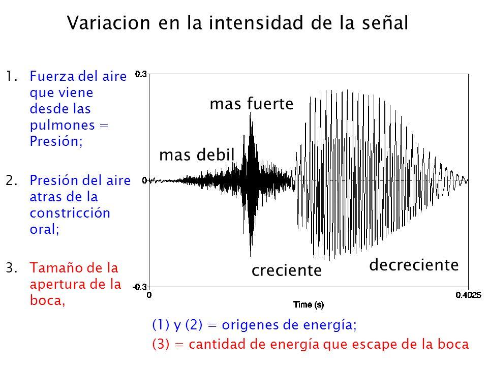 28 February 2014Taller de tonos, Oaxaca: Introduccion a la fonetica 9 Ejemplos de tonos desde Ixcateco alto 200 Hz medio 150 Hz bajo 125 a 100 Hz