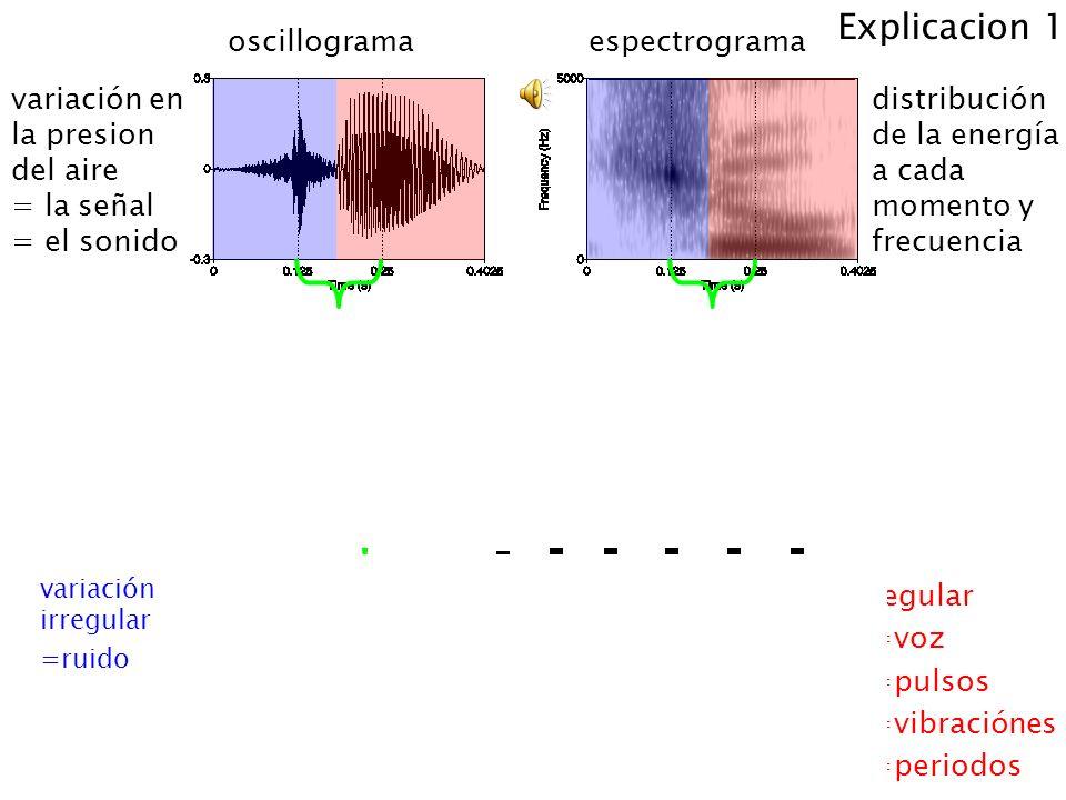 28 February 2014Taller de tonos, Oaxaca: Introduccion a la fonetica 6 oscillogramaespectrograma variación en la presion del aire = la señal = el sonido distribución de la energía a cada momento y frecuencia variación irregular =ruido regular =voz =pulsos =vibraciónes =periodos .