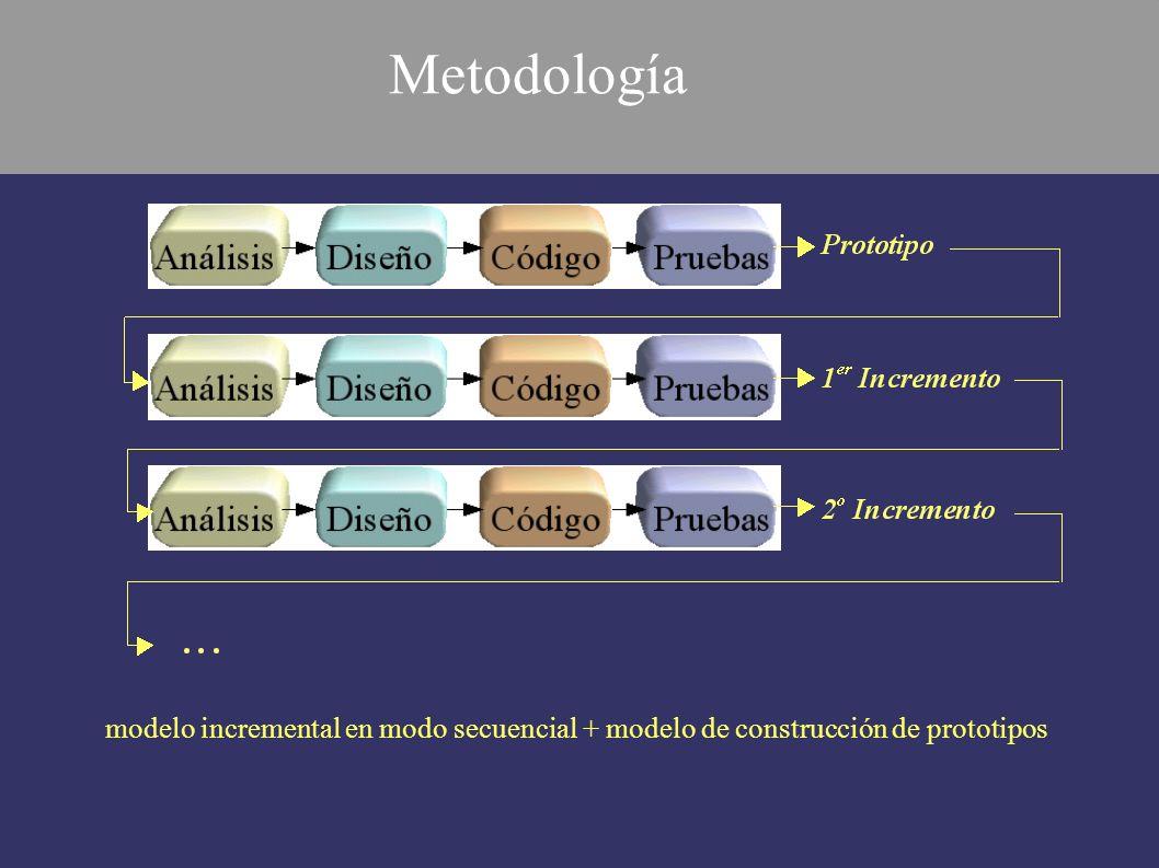 modelo incremental en modo secuencial + modelo de construcción de prototipos Metodología