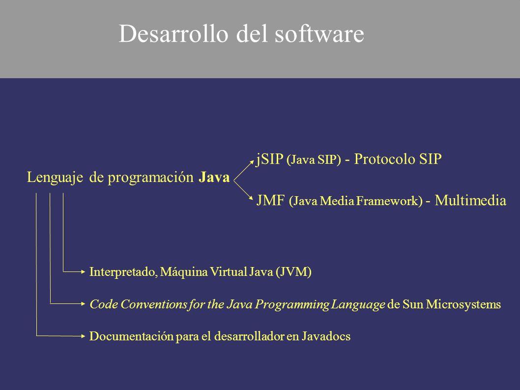 Lenguaje de programación Java jSIP (Java SIP) - Protocolo SIP JMF (Java Media Framework) - Multimedia Code Conventions for the Java Programming Langua