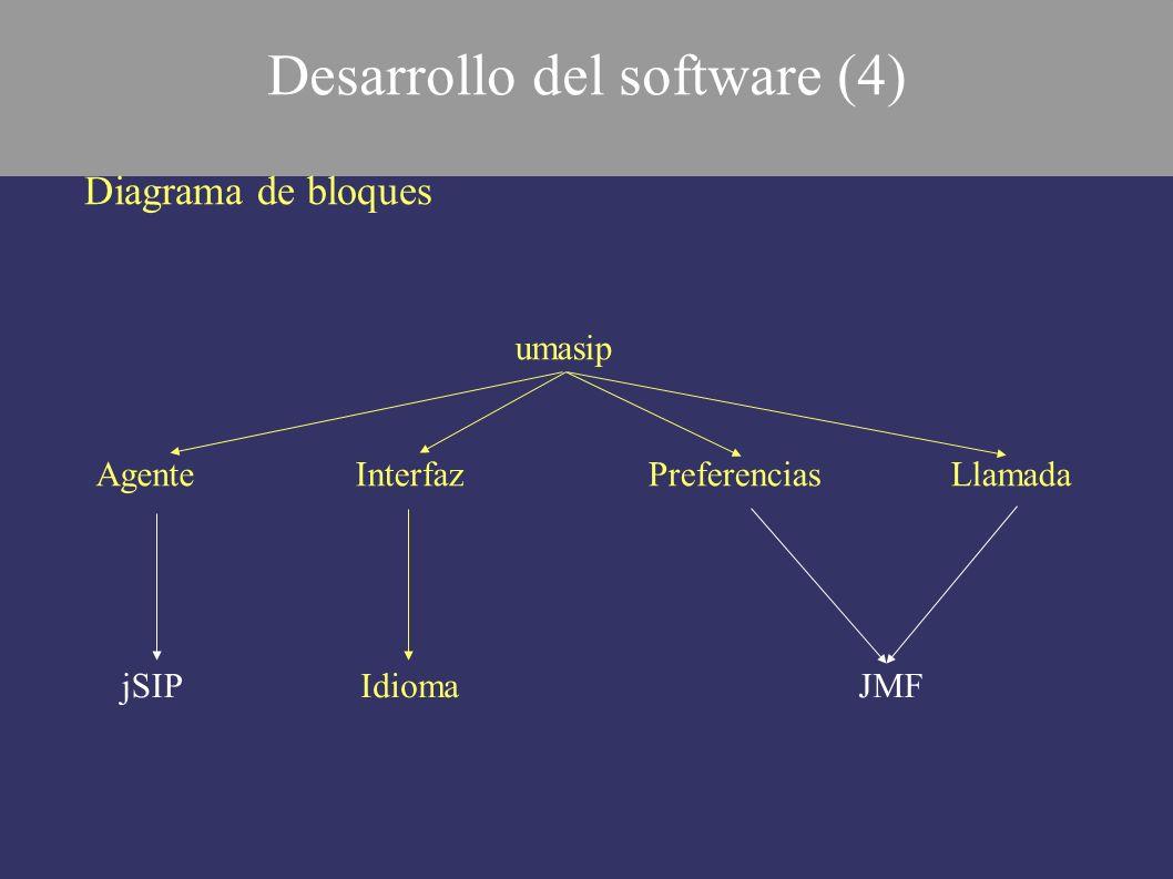 Diagrama de bloques InterfazAgentePreferencias Idioma umasip Llamada jSIPJMF Desarrollo del software (4)