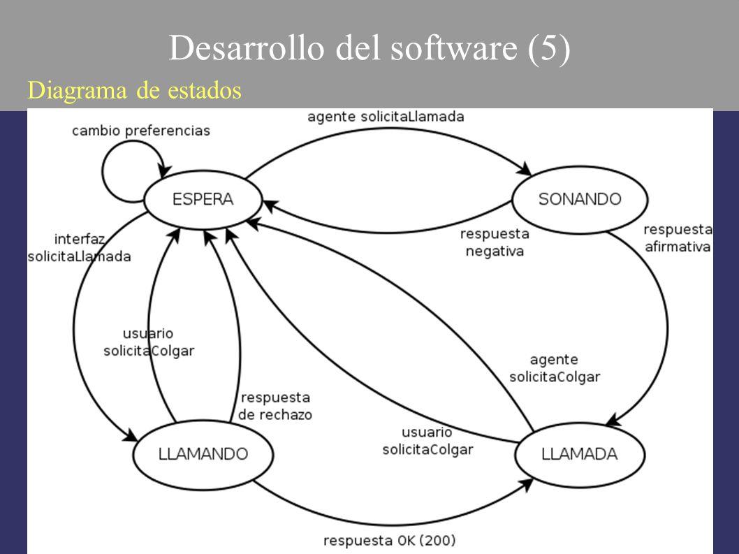 Diagrama de estados Desarrollo del software (5)