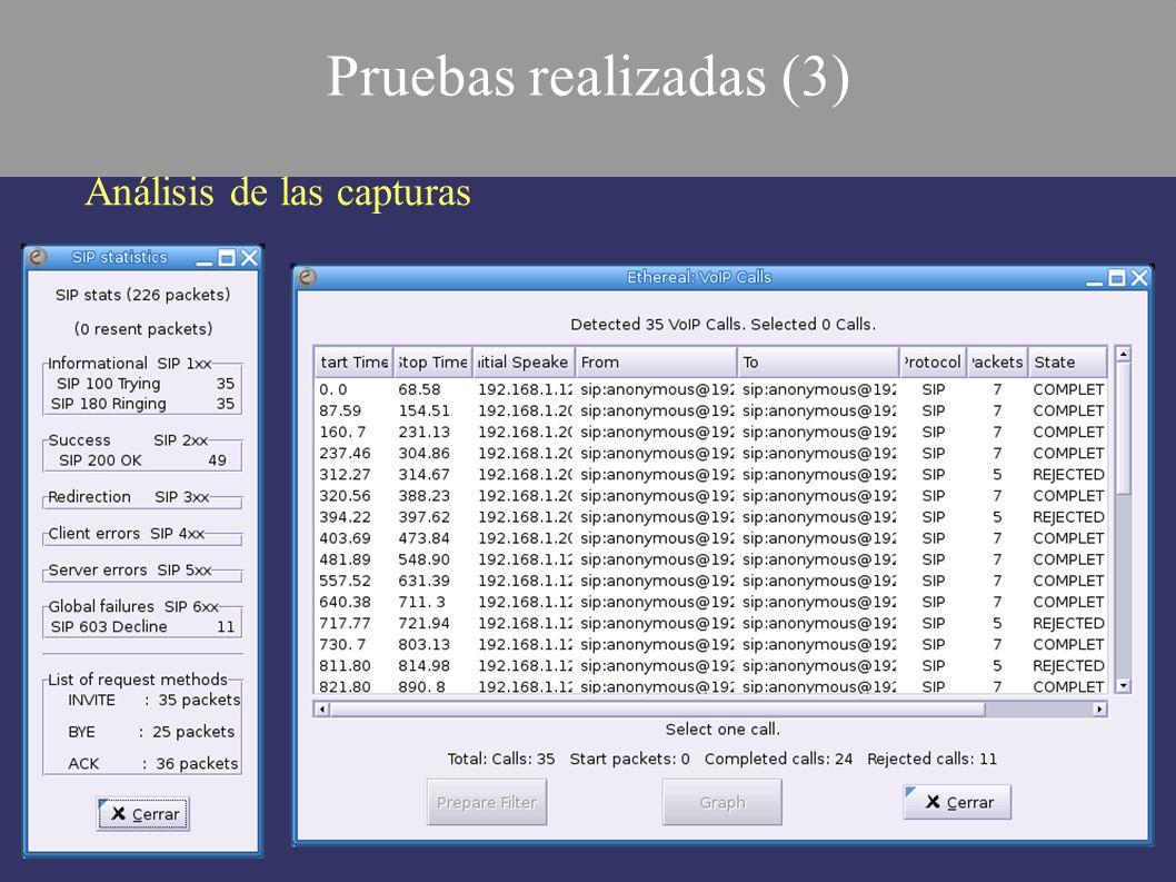 Análisis de las capturas Pruebas realizadas (3)