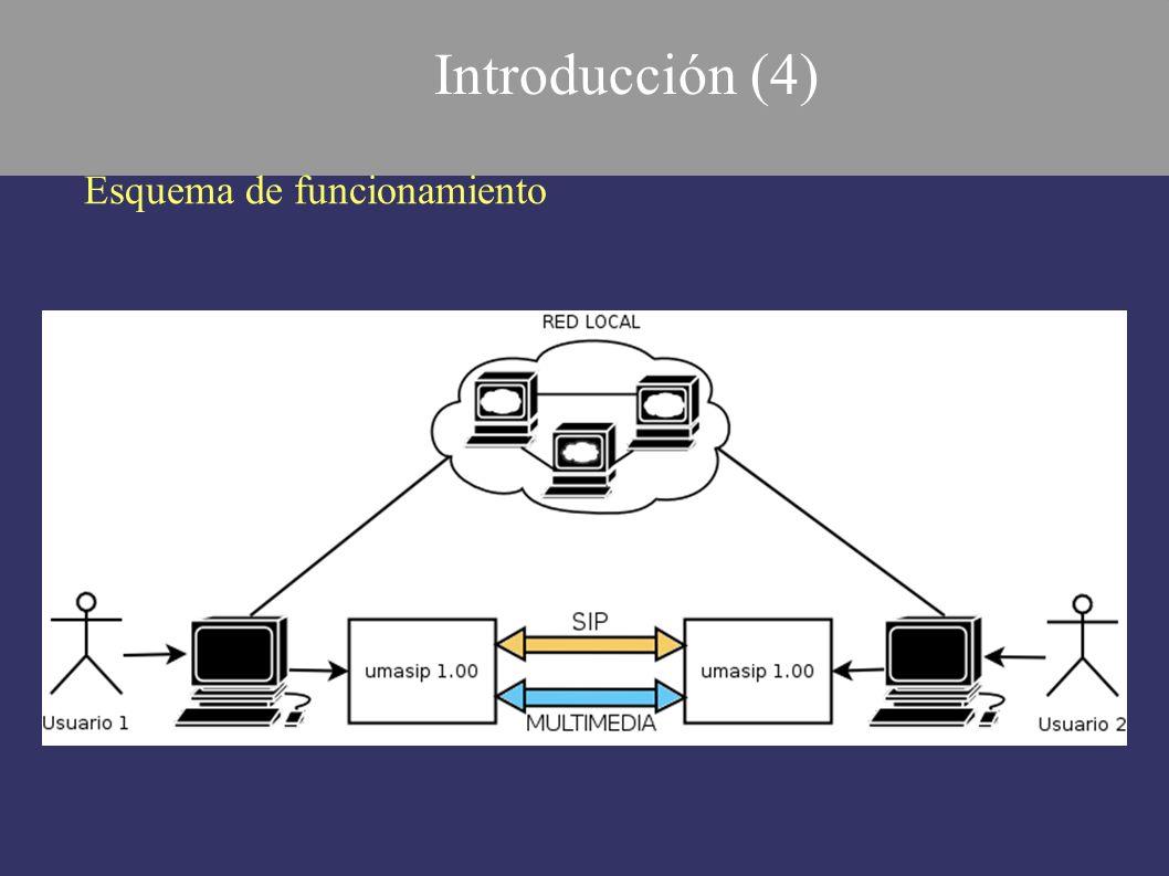 Lenguaje de programación Java jSIP (Java SIP) - Protocolo SIP JMF (Java Media Framework) - Multimedia Code Conventions for the Java Programming Language de Sun Microsystems Documentación para el desarrollador en Javadocs Interpretado, Máquina Virtual Java (JVM) Desarrollo del software
