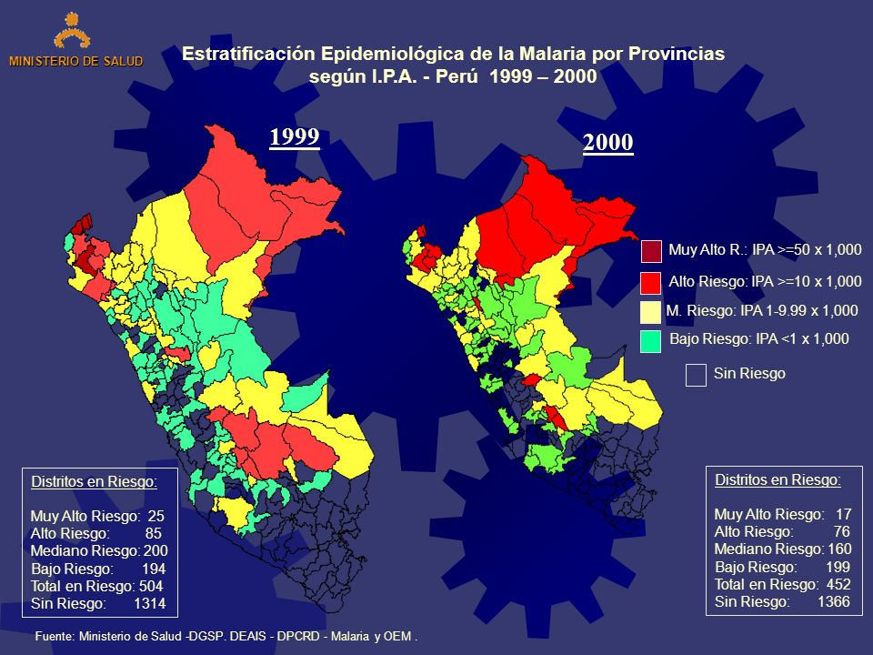 Estratificación Epidemiológica de la Malaria por Provincias según I.P.A. - Perú 1999 – 2000 1999 2000 Alto Riesgo: IPA >=10 x 1,000 Bajo Riesgo: IPA <