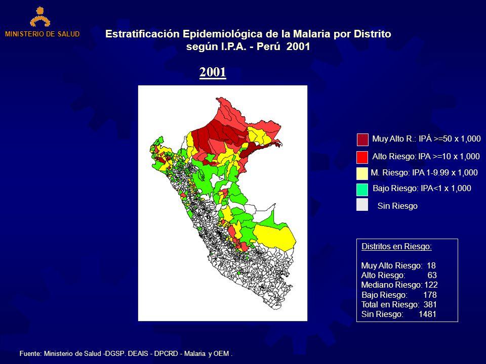 Estratificación Epidemiológica de la Malaria por Distrito según I.P.A. - Perú 2001 2001 Alto Riesgo: IPA >=10 x 1,000 Bajo Riesgo: IPA<1 x 1,000 Sin R