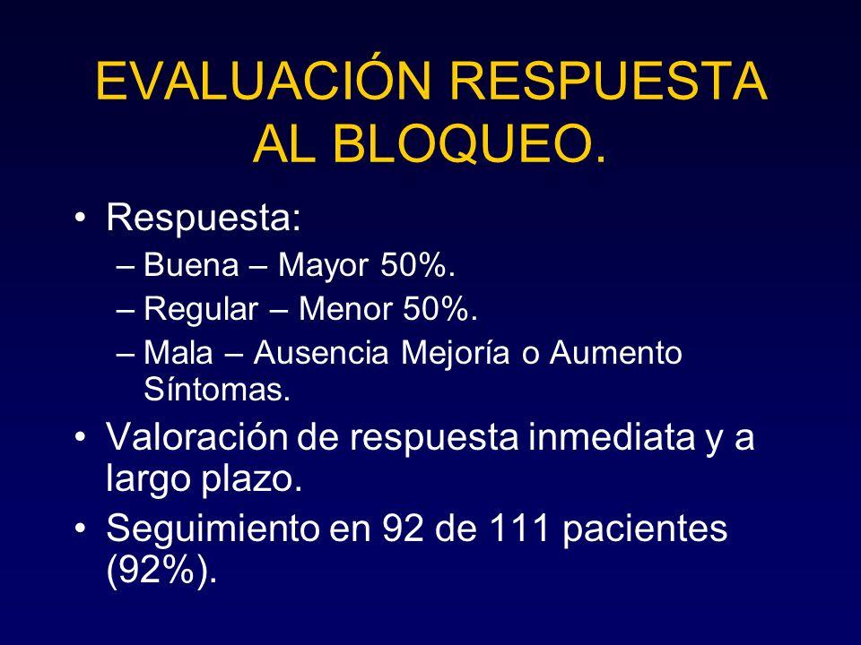 EVALUACIÓN RESPUESTA AL BLOQUEO. Respuesta: –Buena – Mayor 50%. –Regular – Menor 50%. –Mala – Ausencia Mejoría o Aumento Síntomas. Valoración de respu
