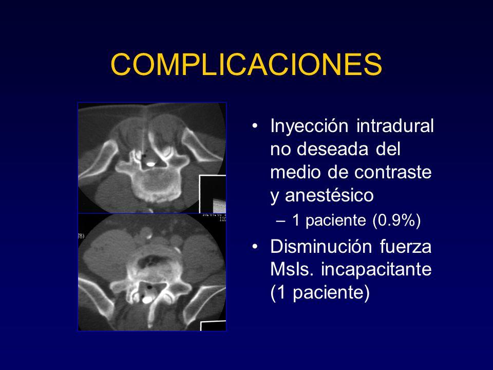 COMPLICACIONES Inyección intradural no deseada del medio de contraste y anestésico –1 paciente (0.9%) Disminución fuerza MsIs. incapacitante (1 pacien