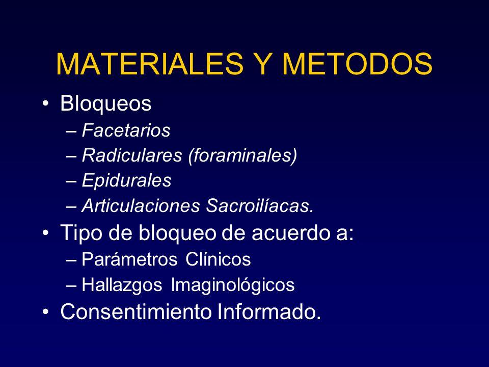 Bloqueos –Facetarios –Radiculares (foraminales) –Epidurales –Articulaciones Sacroilíacas. Tipo de bloqueo de acuerdo a: –Parámetros Clínicos –Hallazgo