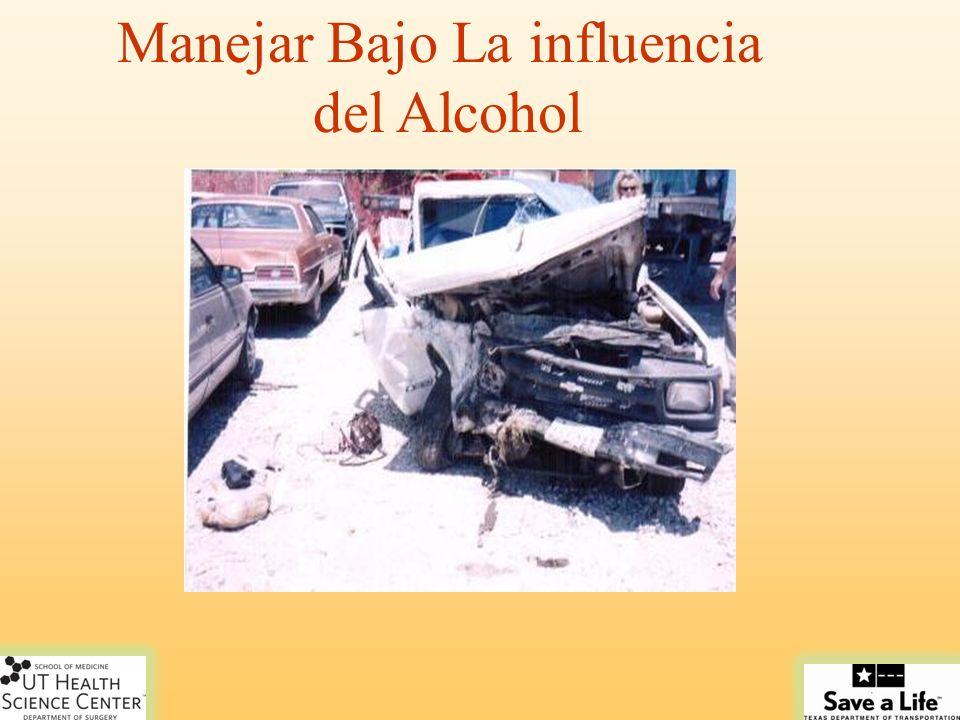 Manejar Bajo La influencia del Alcohol