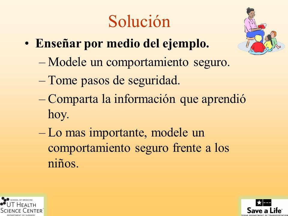 Solución Enseñar por medio del ejemplo. –Modele un comportamiento seguro. –Tome pasos de seguridad. –Comparta la información que aprendió hoy. –Lo mas