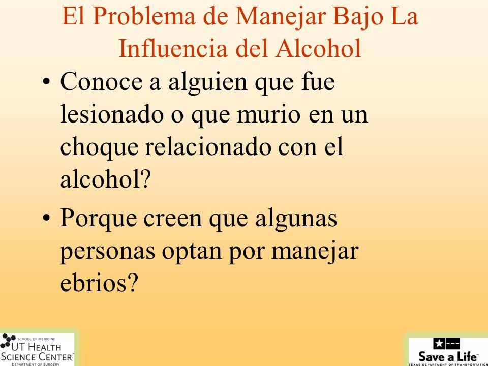 El Problema de Manejar Bajo La Influencia del Alcohol Conoce a alguien que fue lesionado o que murio en un choque relacionado con el alcohol? Porque c