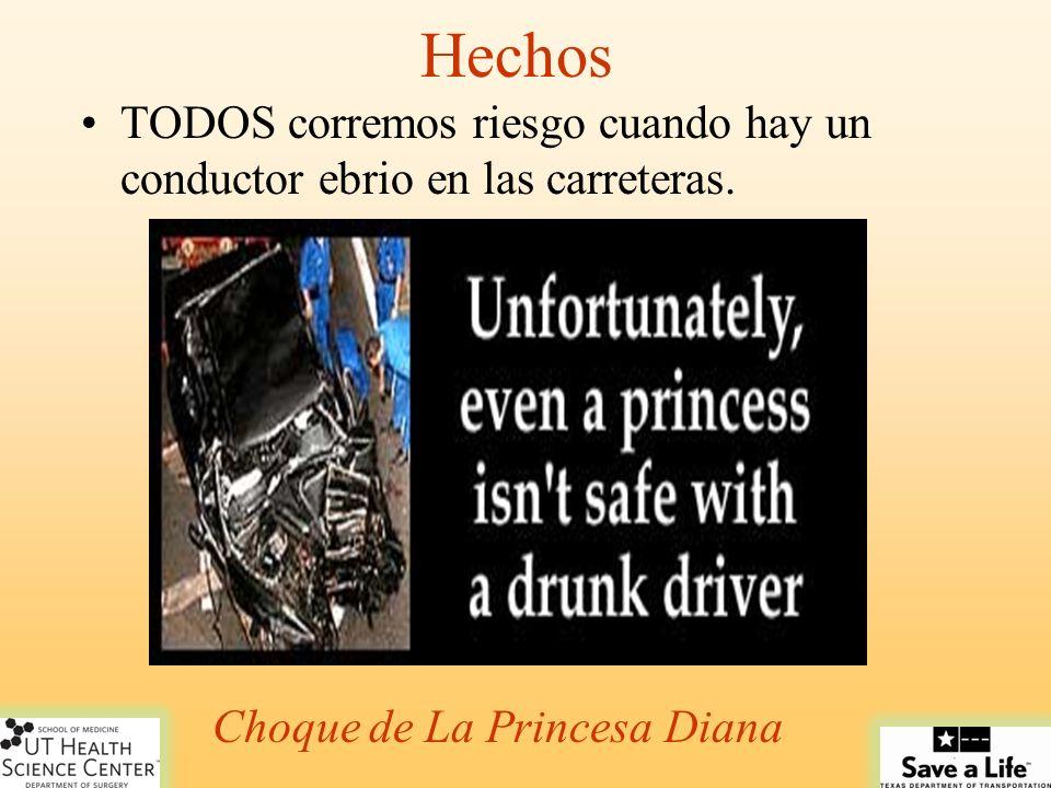 Hechos TODOS corremos riesgo cuando hay un conductor ebrio en las carreteras. Choque de La Princesa Diana