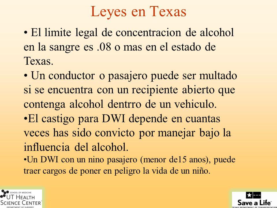 Leyes en Texas El limite legal de concentracion de alcohol en la sangre es.08 o mas en el estado de Texas. Un conductor o pasajero puede ser multado s