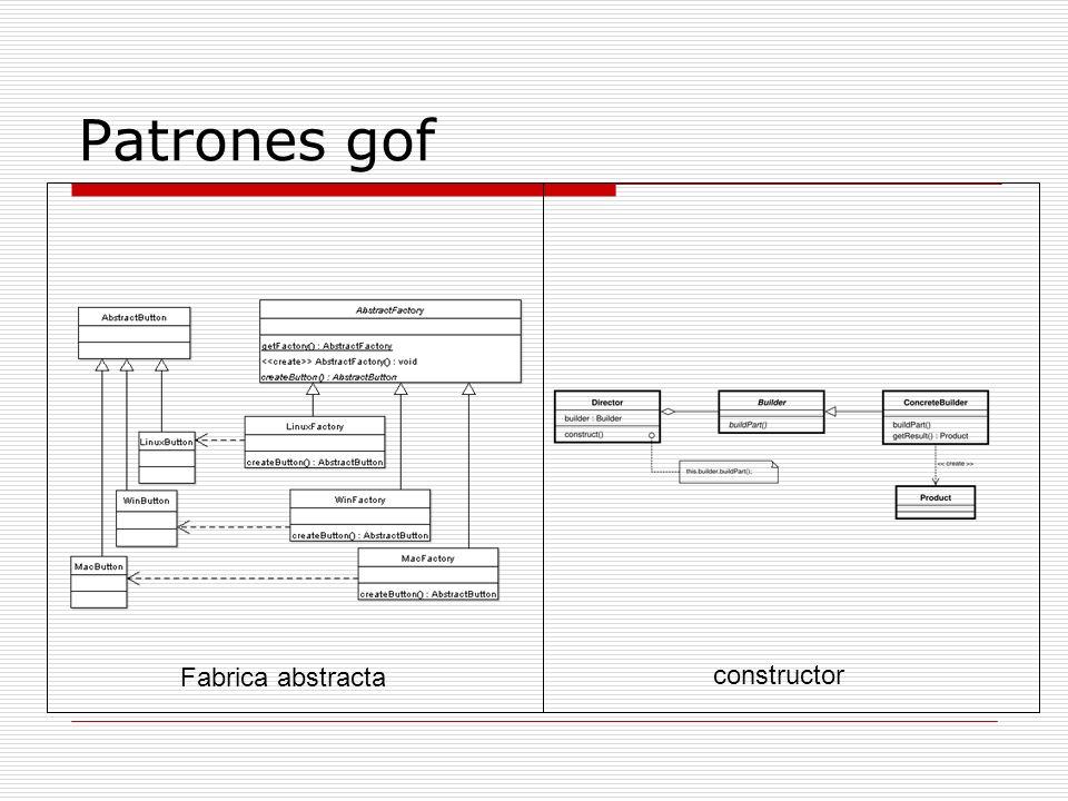 Patrones gof Fabrica abstracta constructor