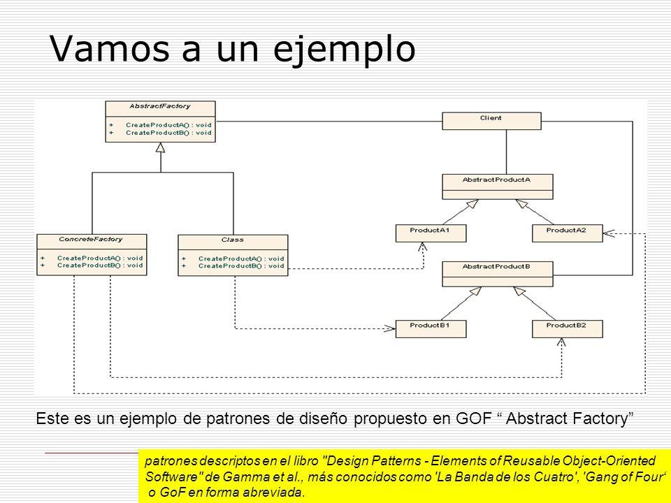 Vamos a un ejemplo Este es un ejemplo de patrones de diseño propuesto en GOF Abstract Factory patrones descriptos en el libro
