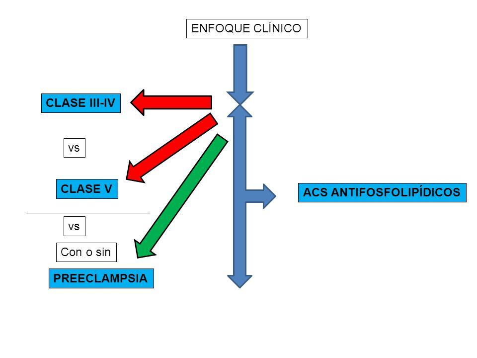 ENFOQUE CLÍNICO CLASE III-IV CLASE V ACS ANTIFOSFOLIPÍDICOS PREECLAMPSIA Con o sin vs