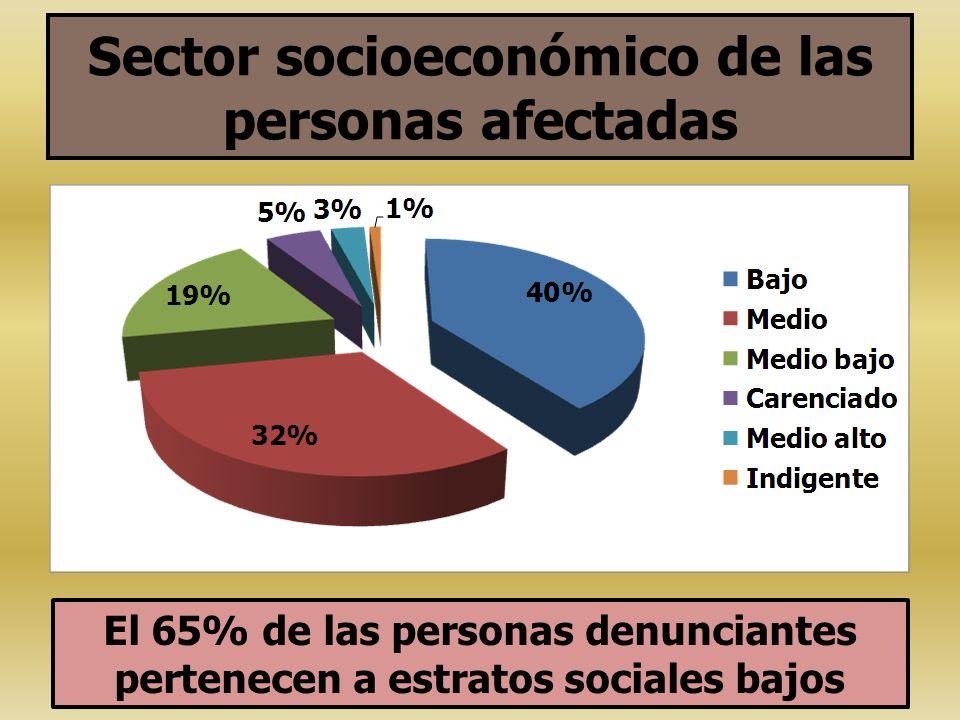 Prohibición de audiencia conjunta Cám.de Flia. Córdoba, 1ª Nom., 29/05/06, V., A.