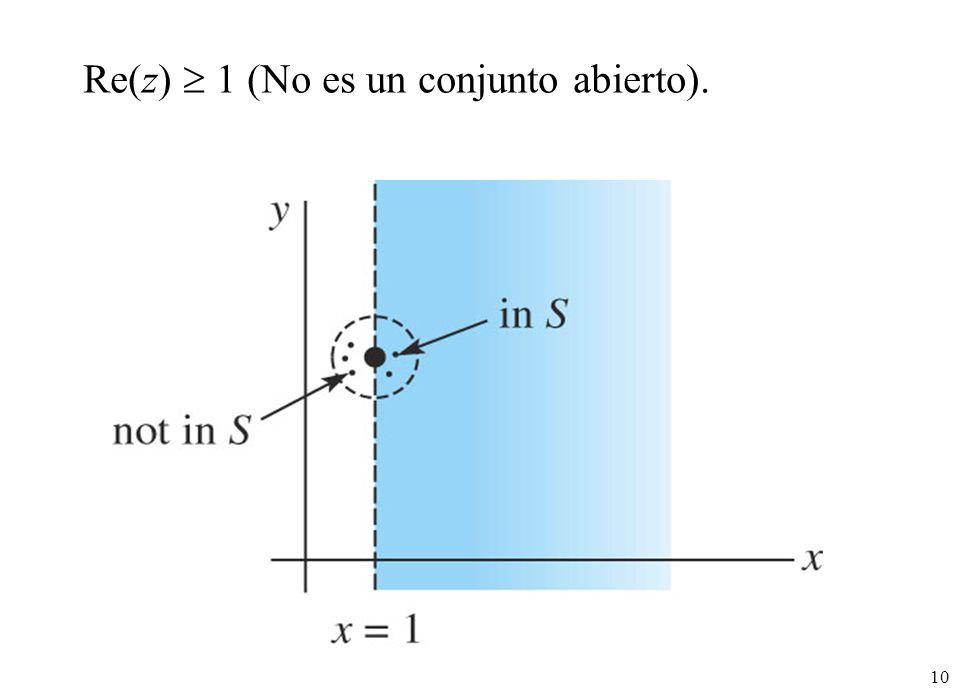 10 Re(z) 1 (No es un conjunto abierto).