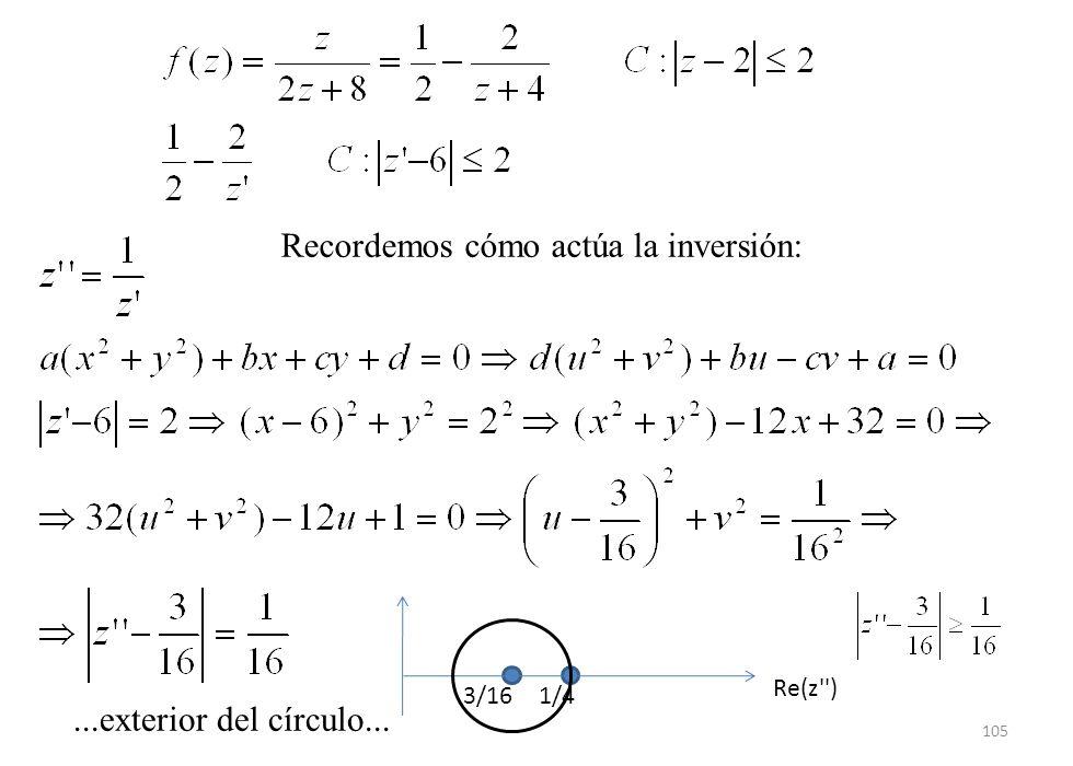 105 Re(z'') 3/161/4 Recordemos cómo actúa la inversión:...exterior del círculo...