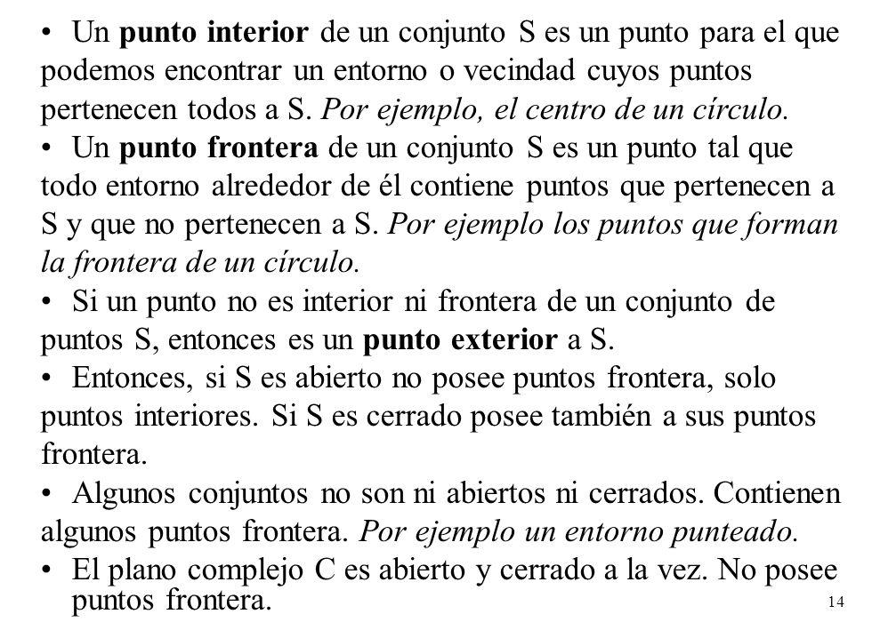 14 Un punto interior de un conjunto S es un punto para el que podemos encontrar un entorno o vecindad cuyos puntos pertenecen todos a S. Por ejemplo,