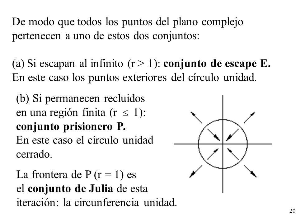 20 De modo que todos los puntos del plano complejo pertenecen a uno de estos dos conjuntos: (a)Si escapan al infinito (r > 1): conjunto de escape E. E