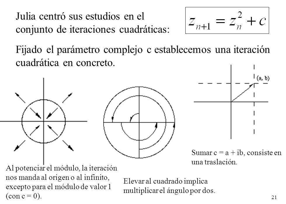21 Julia centró sus estudios en el conjunto de iteraciones cuadráticas: Fijado el parámetro complejo c establecemos una iteración cuadrática en concre