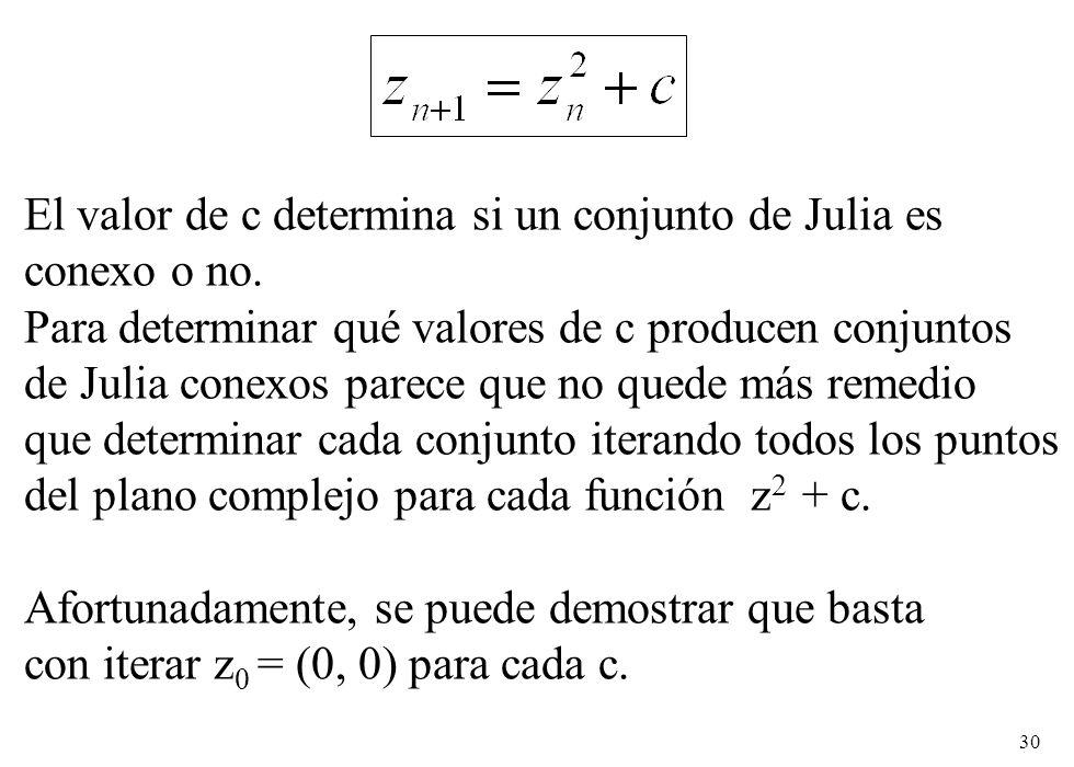 30 El valor de c determina si un conjunto de Julia es conexo o no. Para determinar qué valores de c producen conjuntos de Julia conexos parece que no