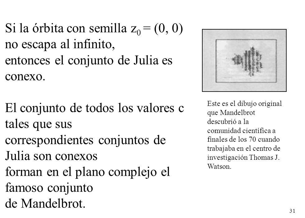 31 Si la órbita con semilla z 0 = (0, 0) no escapa al infinito, entonces el conjunto de Julia es conexo. El conjunto de todos los valores c tales que