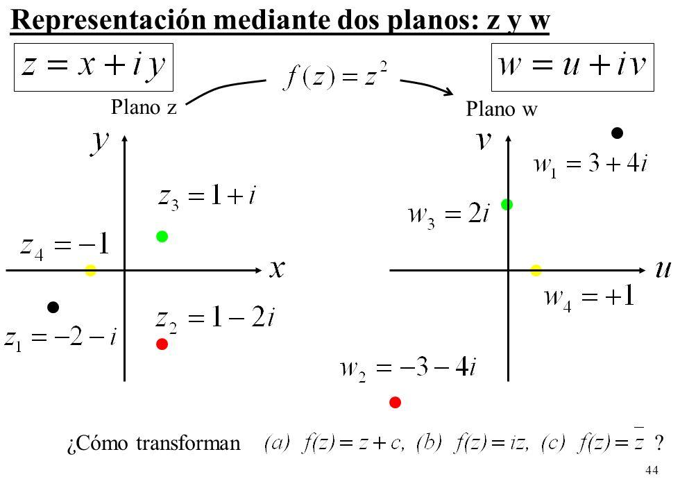44 Representación mediante dos planos: z y w Plano z Plano w ¿Cómo transforman ?