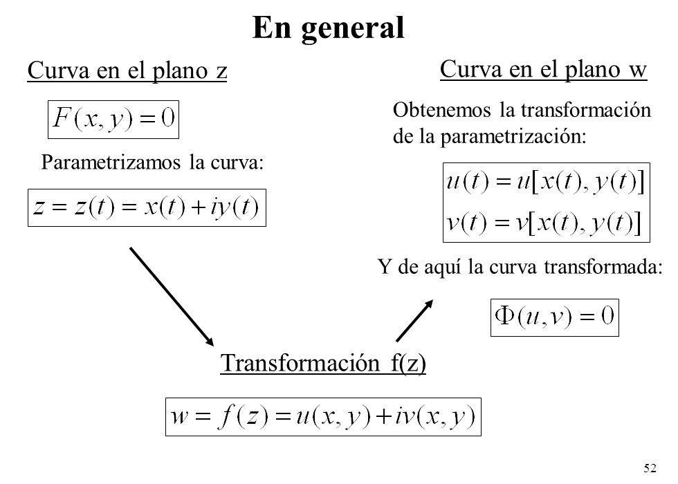52 Curva en el plano z Transformación f(z) Curva en el plano w Parametrizamos la curva: Obtenemos la transformación de la parametrización: Y de aquí l