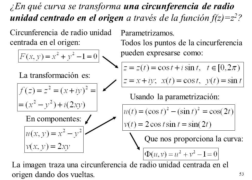 53 ¿En qué curva se transforma una circunferencia de radio unidad centrado en el origen a través de la función f(z)=z 2 ? La imagen traza una circunfe