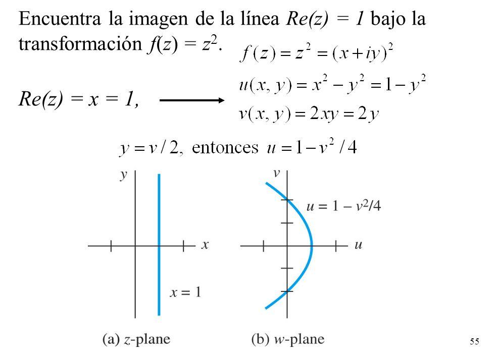 55 Encuentra la imagen de la línea Re(z) = 1 bajo la transformación f(z) = z 2. Re(z) = x = 1,